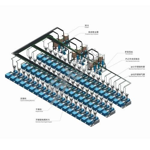 Central conveying system